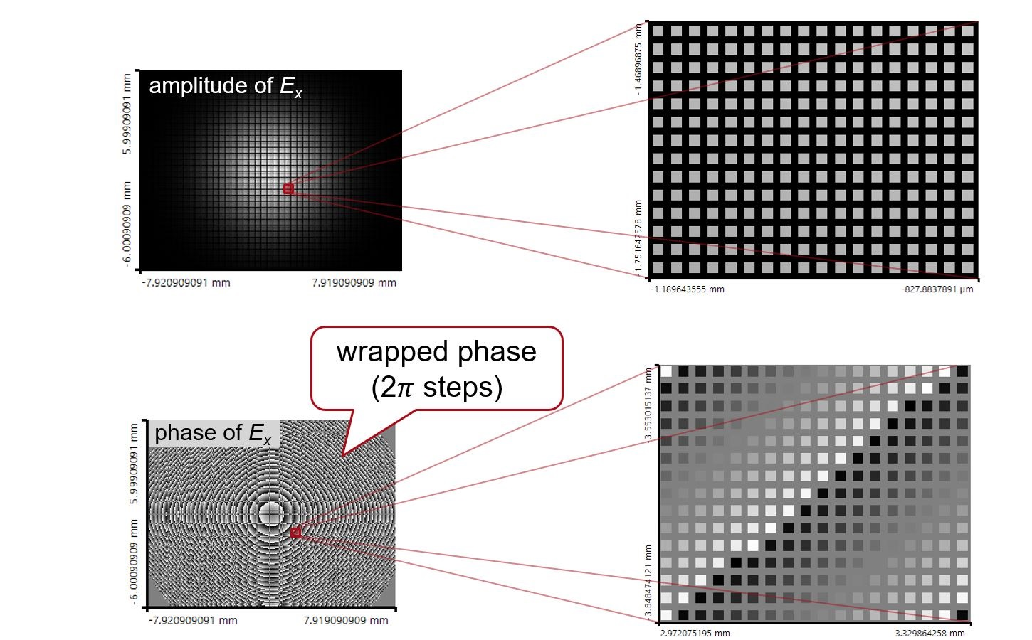 Simulation Of Light Diffraction At Pixels Of A Spatial Light Modulator